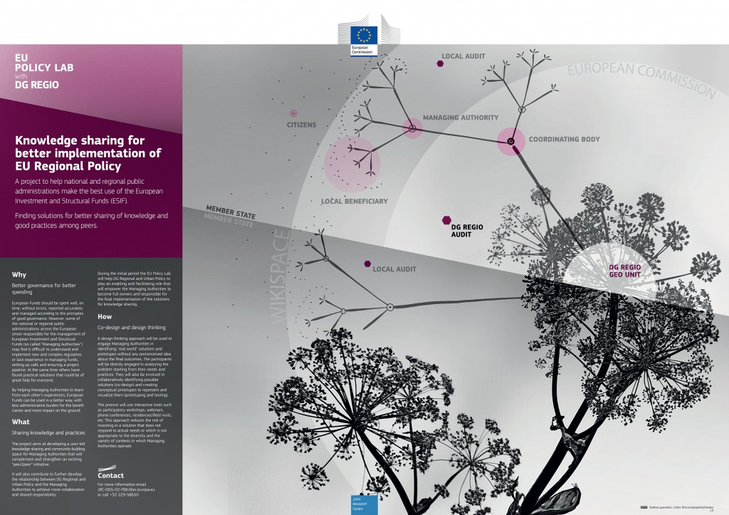 Knowledge sharing for better implementation of EU Regional Policy