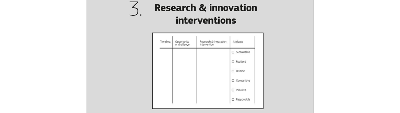 researchinnovation-interventions
