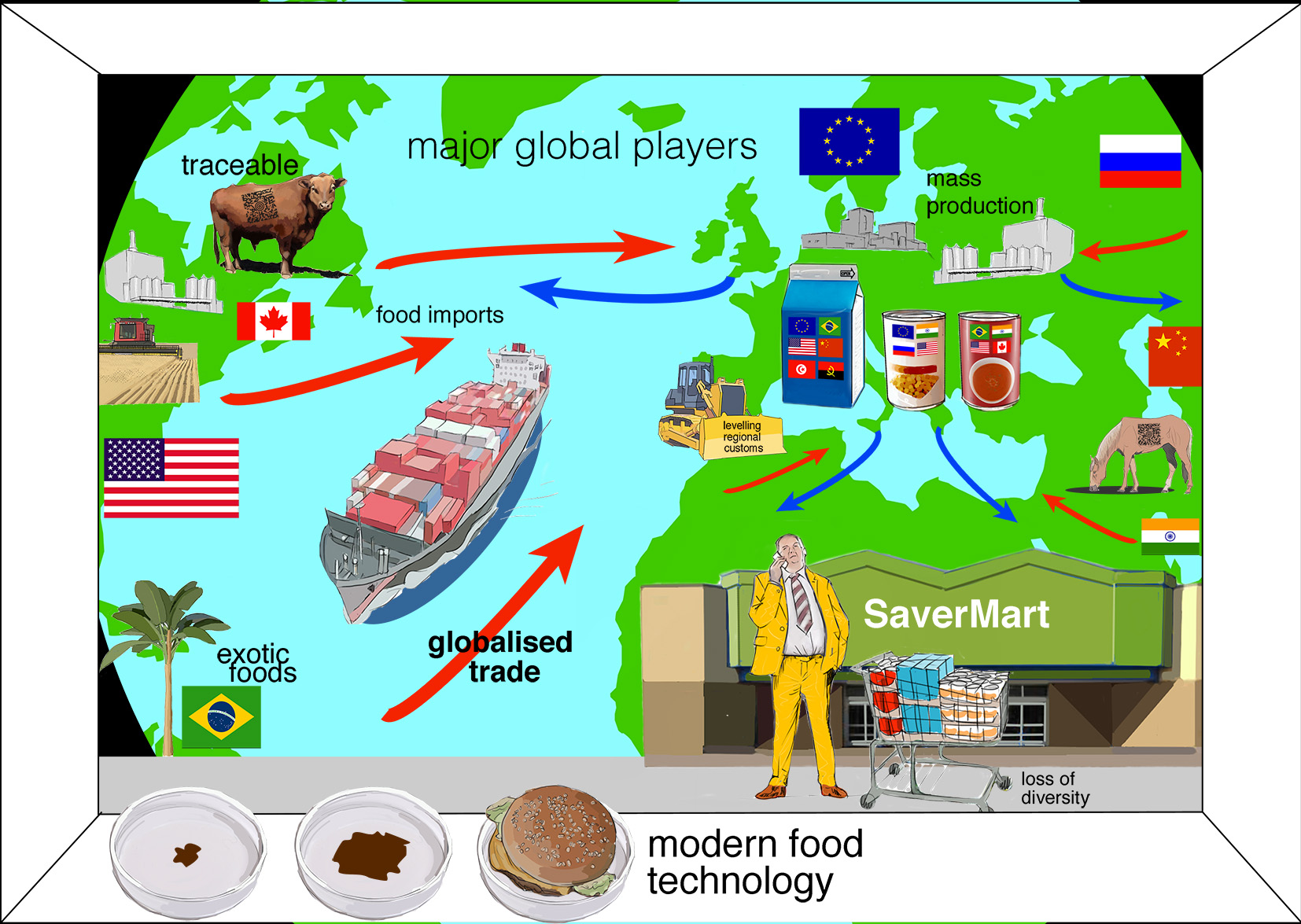 Scarcity Of Natural Resources In Relation To Food